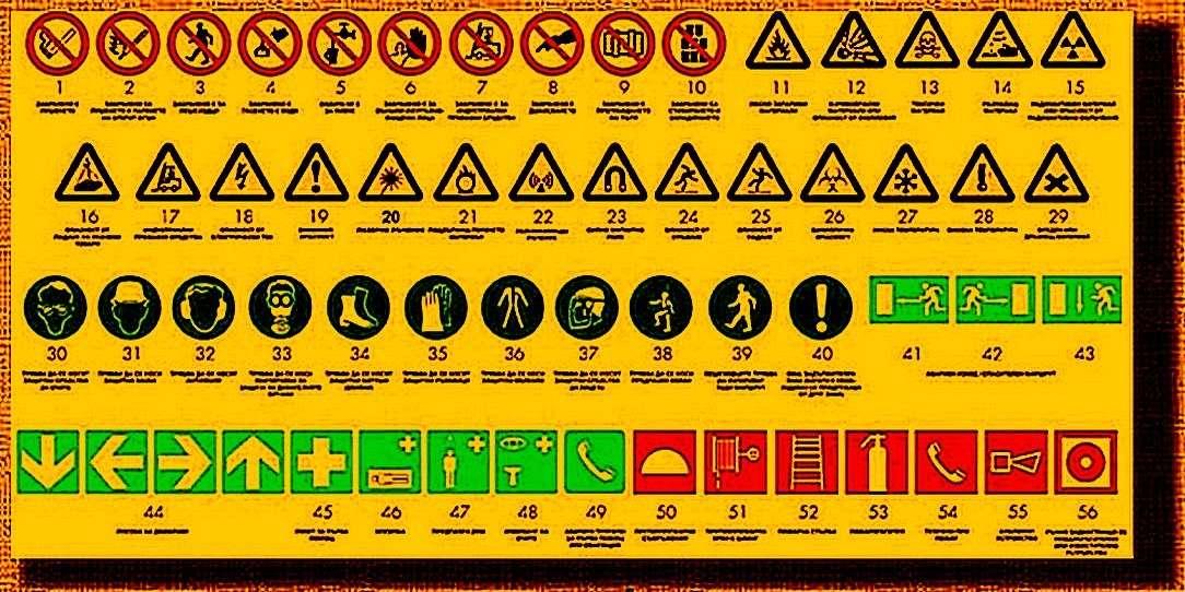Знаци и сигнали списък